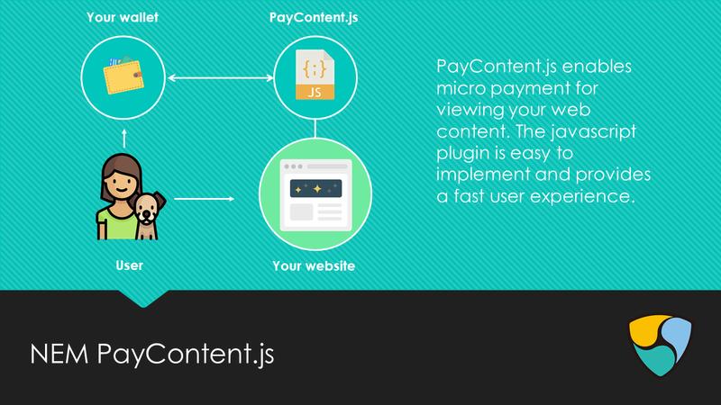 PayContent, плагин микроплатежей / aenima 7bfee010