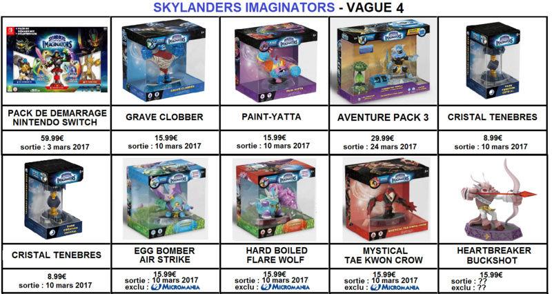 [SI] Skylanders Imaginators vagues 4 & 5 infos et date de sorties Si_v414