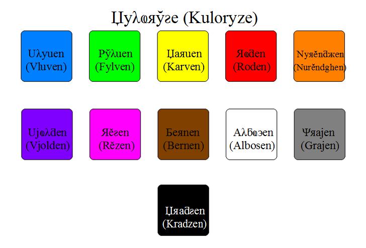 Evirain - Jψuяenџa (Igvrenka) Kulory11