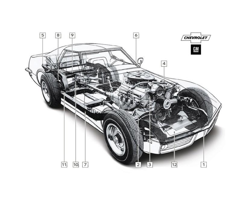 Dashboard Corvette 69 ... Ghost_10