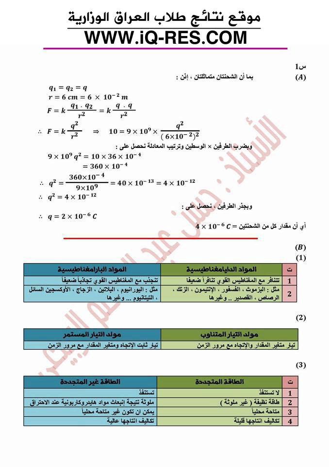 مهم حل ورقة اسئلة مادة الفيزياء الصف الثالث المتوسط 2016 الدور الاول 13413510