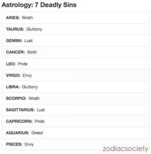 Your Zodiac sign as...... Img_6650