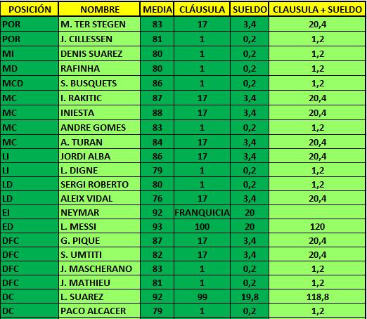 CLAUSULAS Baryua10