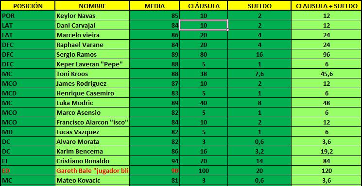 CLAUSULAS Madrid11