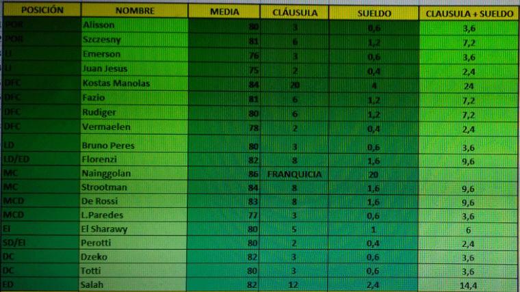 CLAUSULAS Roma10