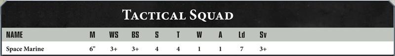 Warhammer 40k - la v8 se dévoile New40k10