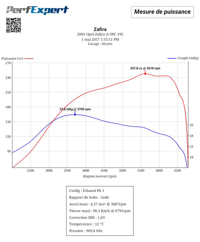 Zafira A OPC bleu bermude [Pierrot42] (partie 1/2) - Page 39 Zafira10