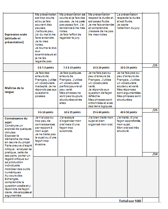 grille d'évaluation - oral du brevet Oral_d10