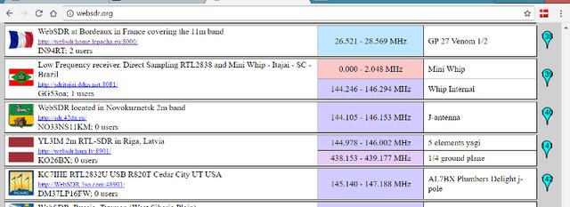 WebSDR 11m + bande déca. (SWL) Websdr17