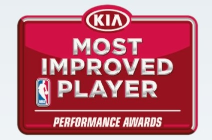 Most Improved Player Nba_2k67