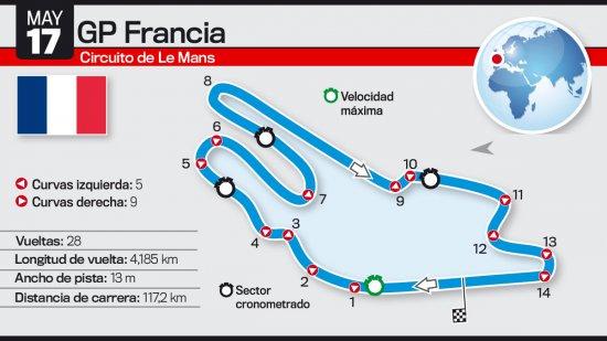 20 - 21   Mayo   - Motociclismo. Mundiales. 5ª cita:  HJC Helmets Grand Prix de France 05-gpf10