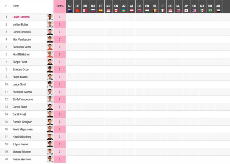 25 - 26 de Marzo   -   Mundial F1. 1ª prueba. GP de Australia Piloto11