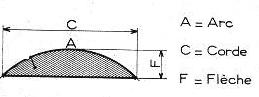 Sabre modèle 1822 Forum_10
