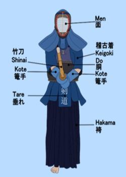 Club de Kendō Unifor10