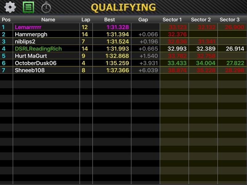 IndyCar World Challenge Monza GP June 17 Sign ups Img_1711