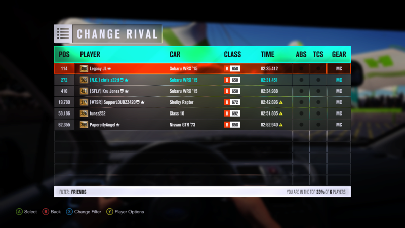 Stock Car Challenge #8 Img_2210