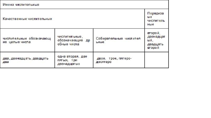 Домашнее задание 6 класс - Страница 6 Uai112