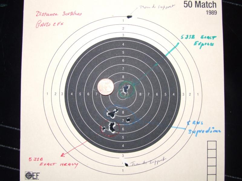 Comparatif Walther LGU - Gamo CFX IGT - 25 mètres Dscf0511