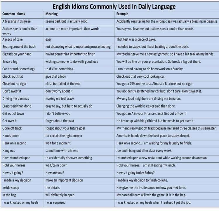 Idioms expresiones hechas y demás  33751410