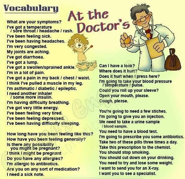 At the doctor's /En la consulta del médico  Englis10