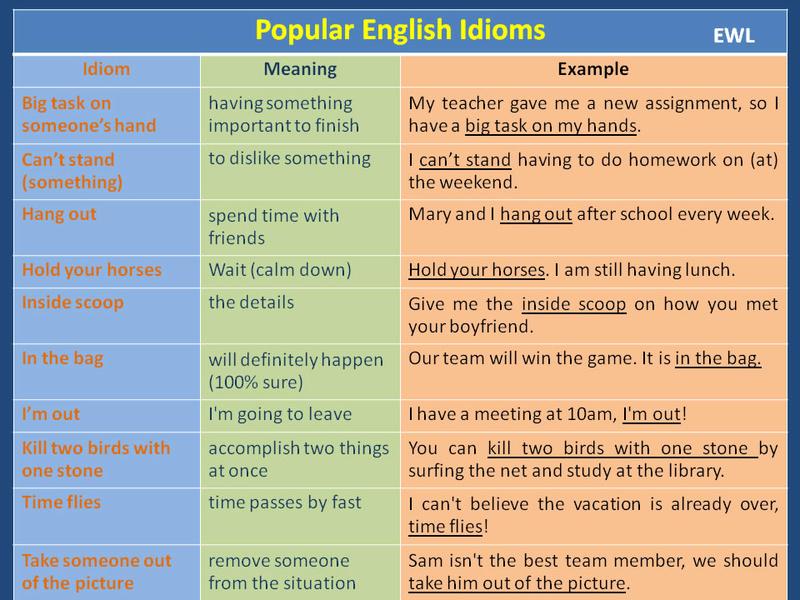 Idioms expresiones hechas y demás  Popula10
