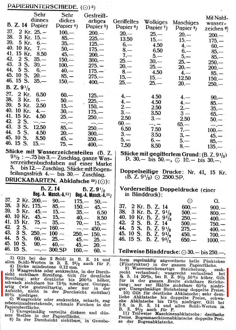 Die Freimarkenausgabe 1863/1864 - Seite 2 Xx41810