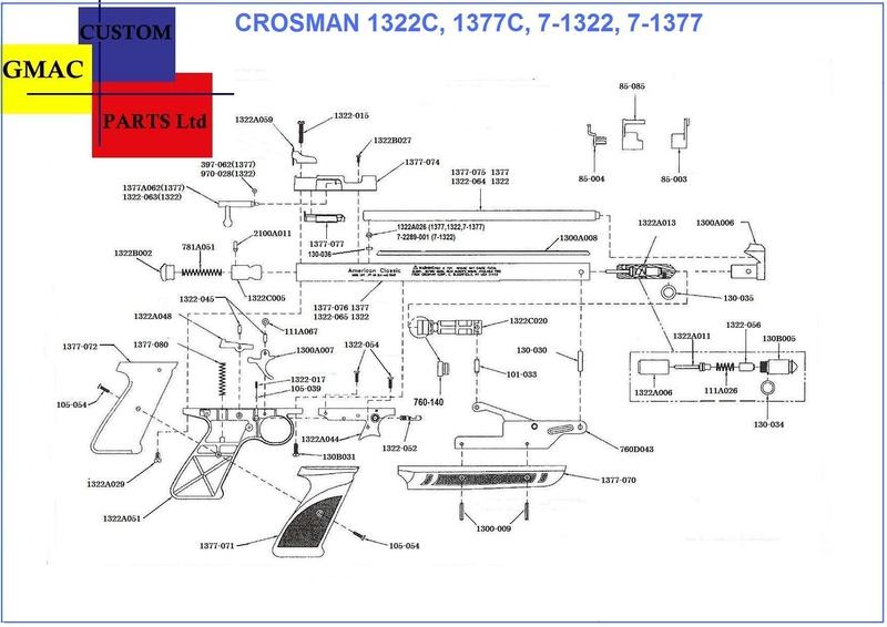 Crossman P1377 perte de puissance depuis 8 jours.  New13711
