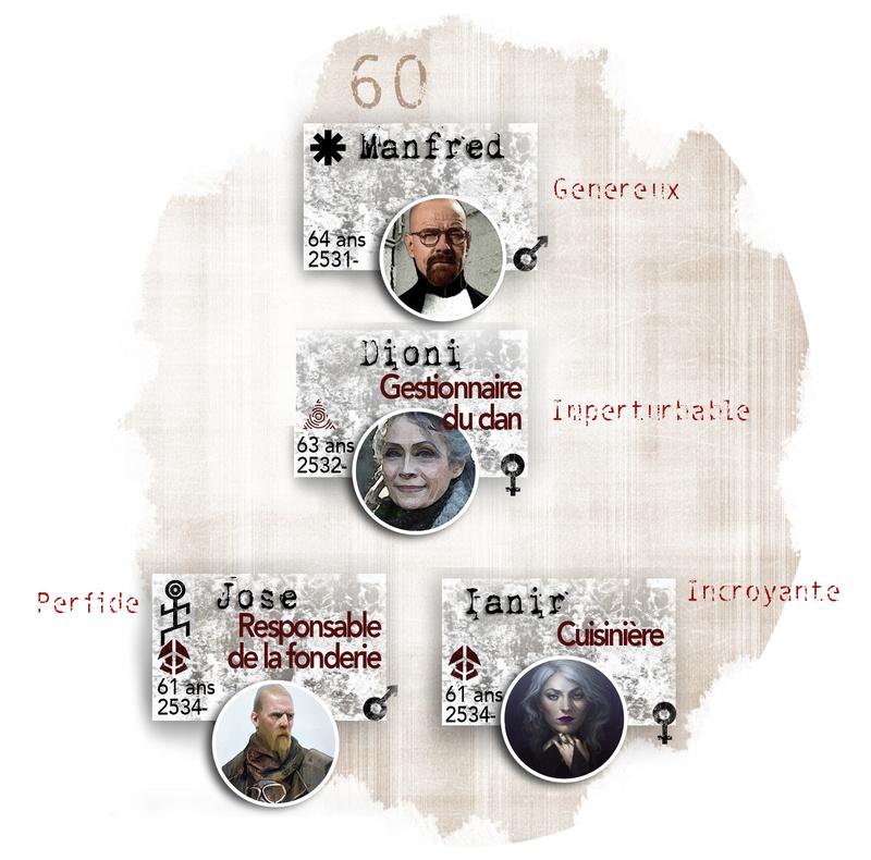 Le clan Culterini 6012