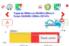 Route planner myevtrip.com: Véhicule, Itinéraire, Bornes (image 360°), Météo, Conso, Partager - Page 27 2020-010
