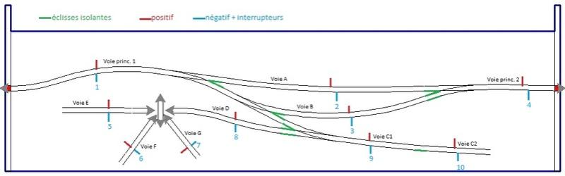 Mini réseau en H0e. - Page 12 1yre_i22