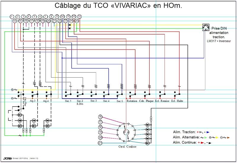 Mini réseau en H0e. - Page 12 Cablag11