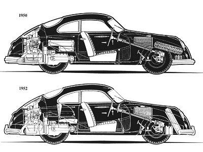 Porsche 356: Historique et filiation avec la Cox. Coupe_10