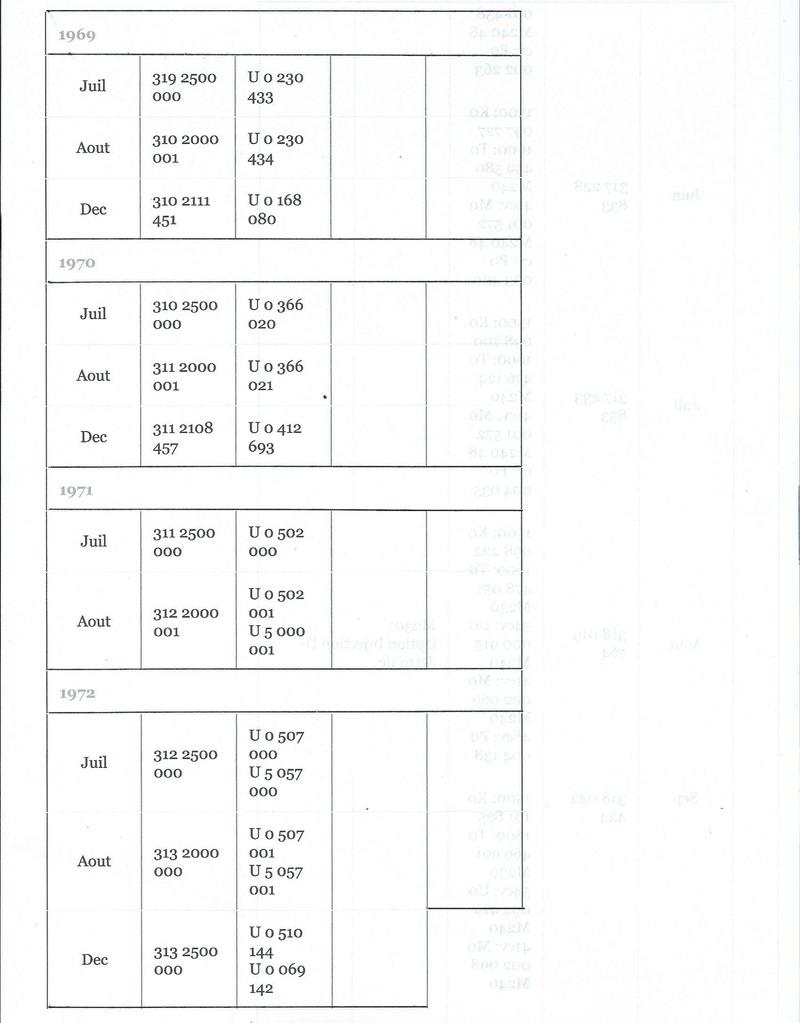 Type 3 : Présentation, numéros de châssis, de moteurs et évolutions techniques. Scan0019