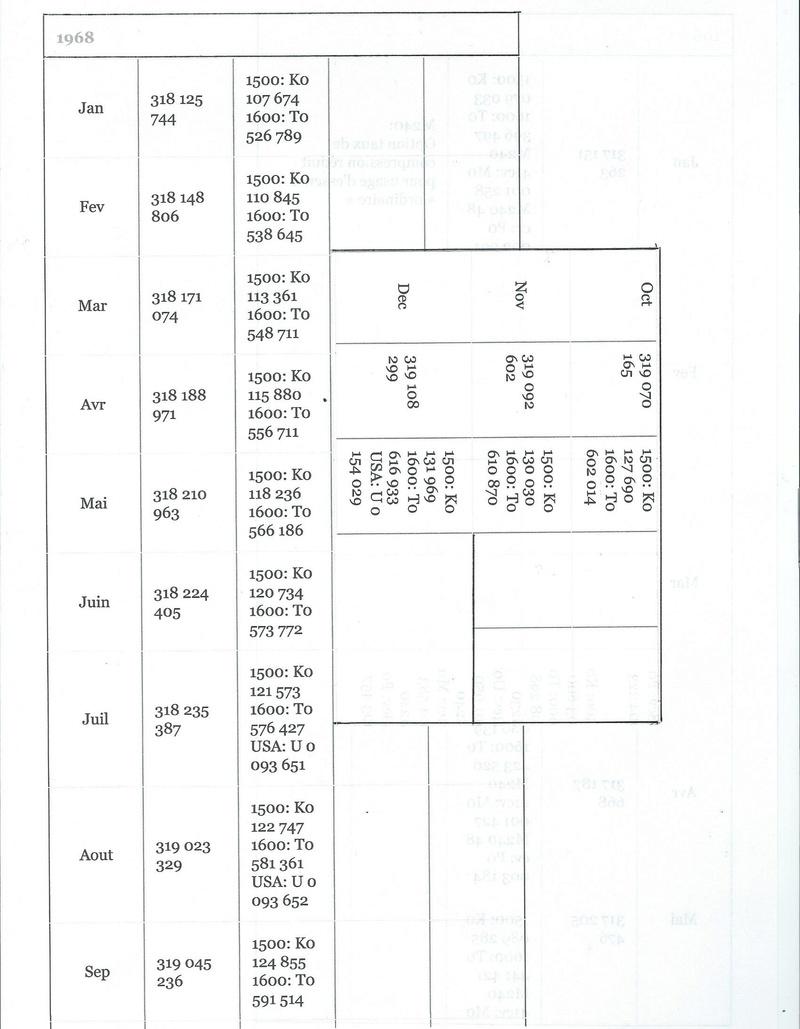Type 3 : Présentation, numéros de châssis, de moteurs et évolutions techniques. Scan0020
