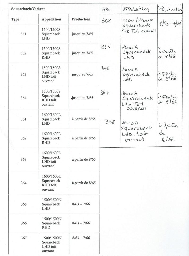 Type 3 : Présentation, numéros de châssis, de moteurs et évolutions techniques. Scan11