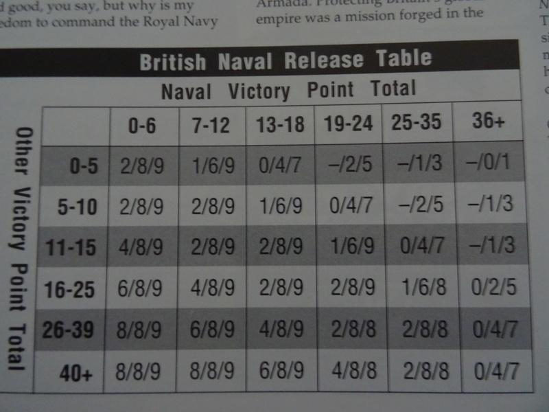 [CR] Britain Stands Alone  Dsc01914