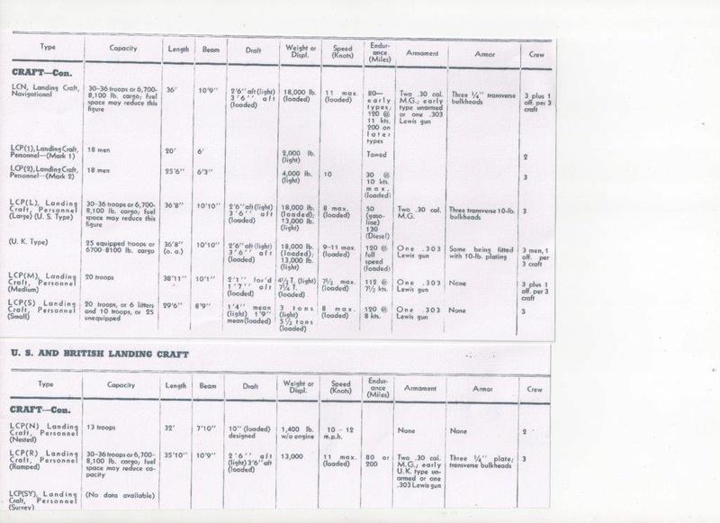 D'ENTRECASTEAUX (BSE) - Page 12 Lcps210