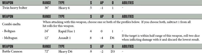 Warhammer 40K V8 Armes_10