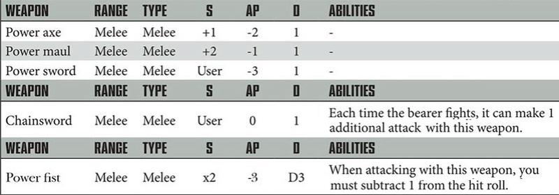 Warhammer 40K V8 - Page 2 Armes_11