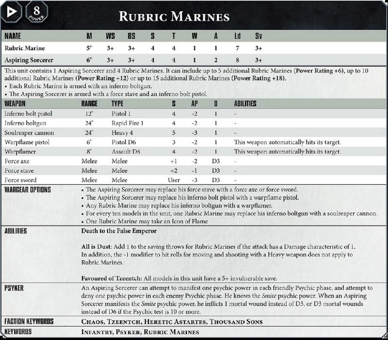 Warhammer 40K V8 Fiches10