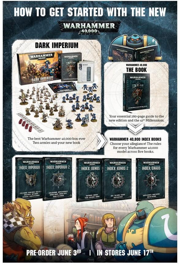 Warhammer 40K V8 - Page 2 Index10