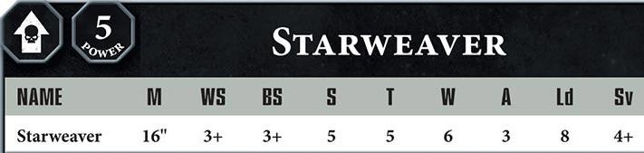 Warhammer 40K V8 - Page 2 Transp10