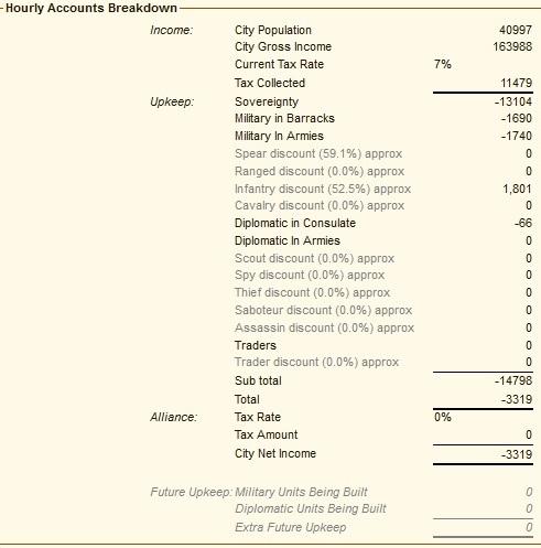 Advanced City Building - 40k+ Population City Tax311