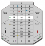 La table de Jeu  Transv10