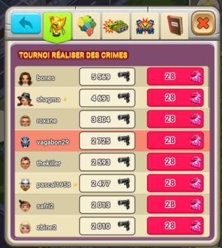 Classement tournois crimes 20170410