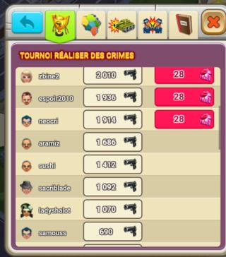 Classement tournois crimes 20170411