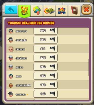 Classement tournois crimes 20170412