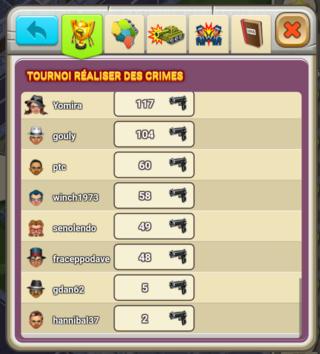Classement tournois crimes 20170414