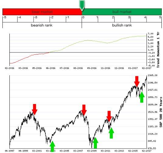 Stocks Trade Signals - Page 12 Long10