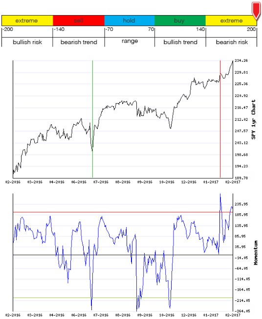 Stocks Trade Signals - Page 12 Moment11